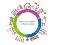 Rifiuti ed economia circolare, all'Istao di Ancona il primo EcoForum Marche